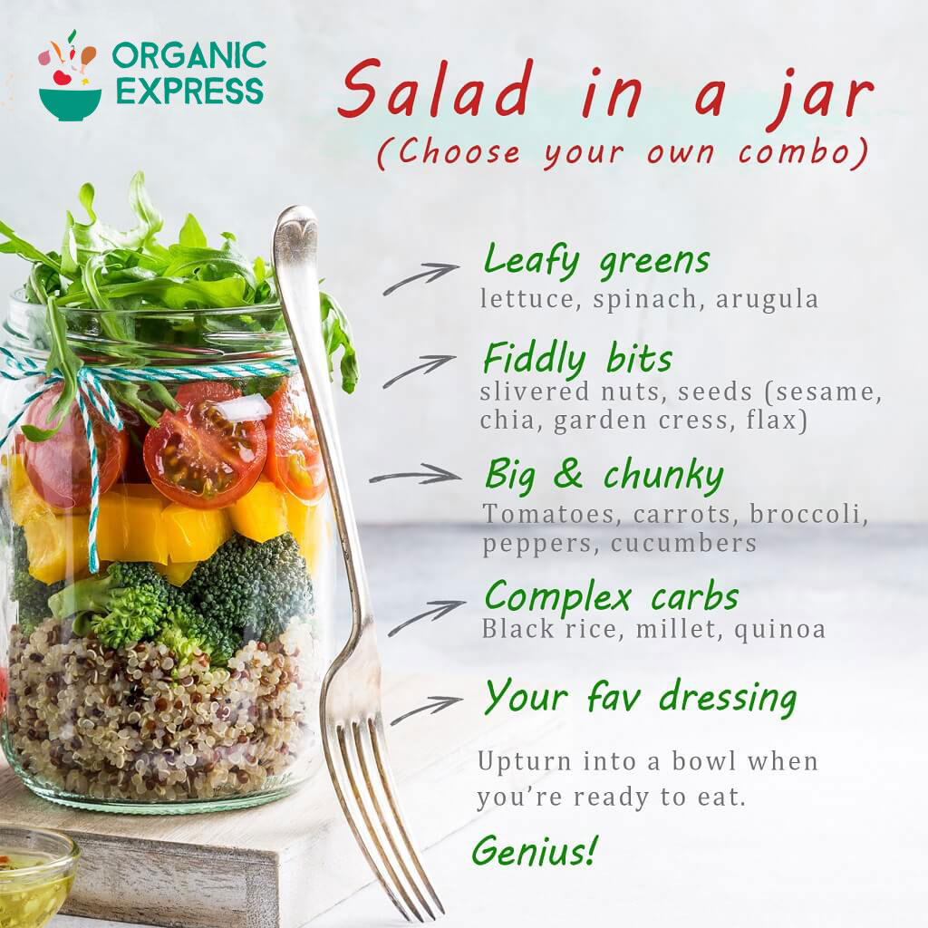 The Ultimate Guide To Making Salads. 1