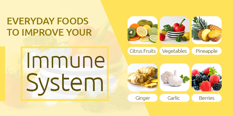 Protect your body with Immune-Boosting Nutrition 1